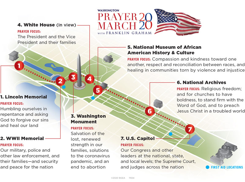 Prayer March 2020